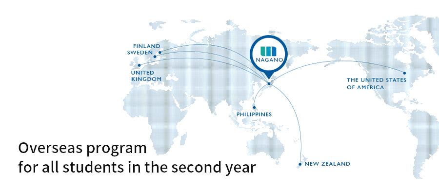 2年次全員参加の 海外プログラム