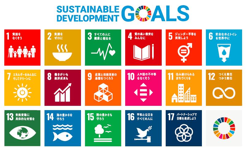 SDGs17ゴールズ